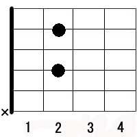 GUITAR TABS amp CHORDS  AZ Chords